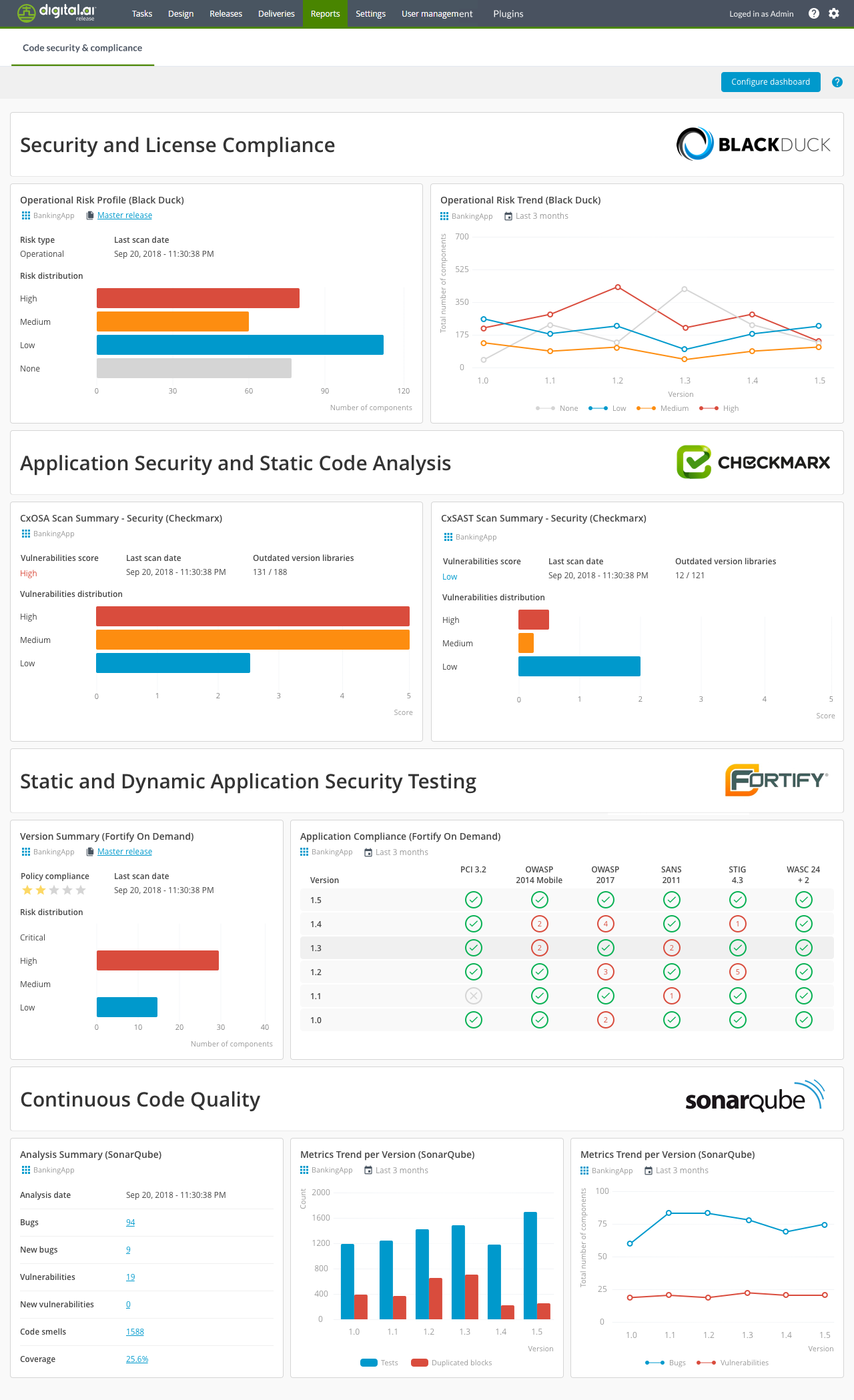 Code compliance and security dashboard