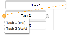 Parallel Group: Connect to Task 2